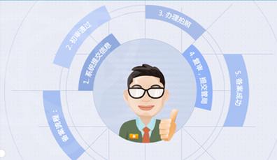 中小企业网站备案流程