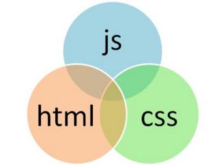 网站前端开发都需要掌握哪些知识