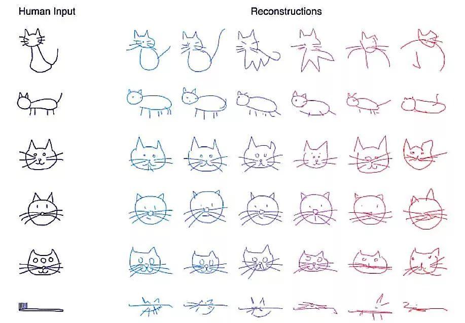 谷歌的一款智力小程序猜画小歌刷爆你的朋友圈了吗?AI是如何通过抽象的图案猜到正确答案的呢?