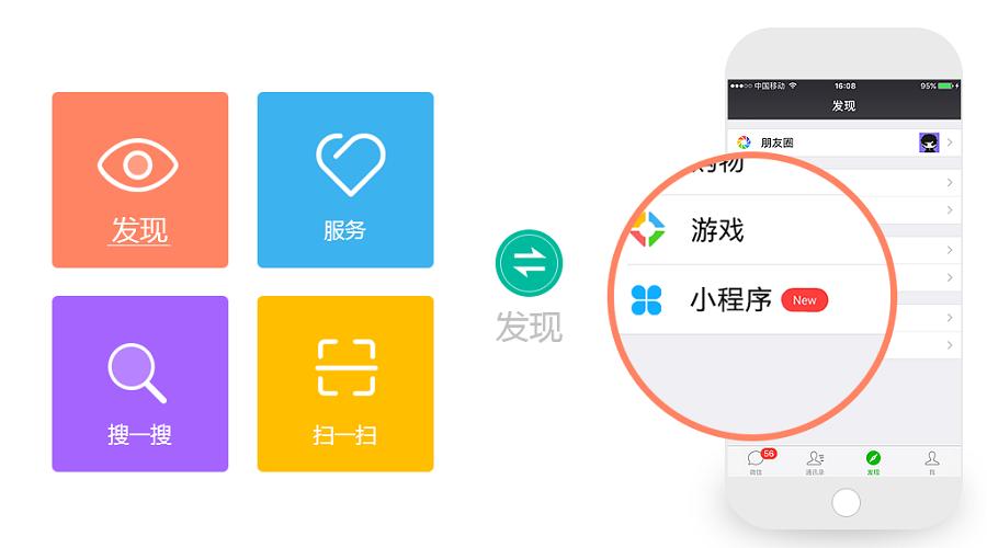 在济南网站建设中,企业如何注册一个微信小程序?