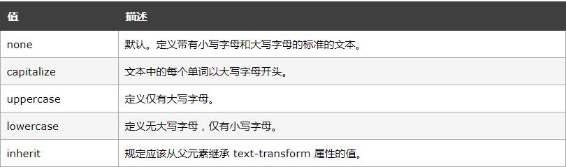 济南文汇建站,app开发